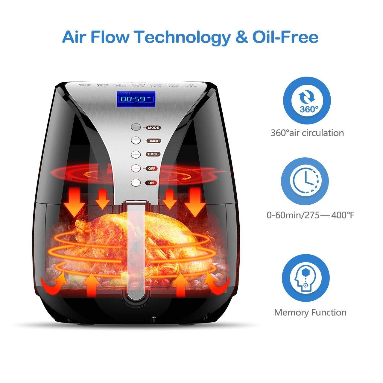 Air Fryer; Harbor 3.8 Qt 7-in-1 Oilless Air Deep Fryer Cookers with Detachable Basket, Time and Temperature Control, LCD Screen