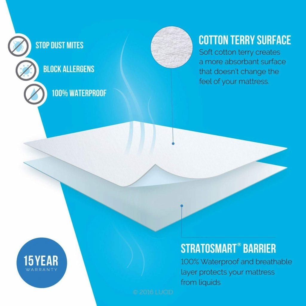LUCID's Waterproof Mattress Protector