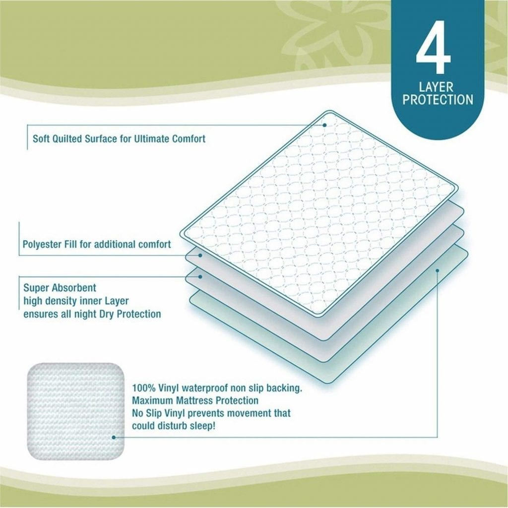 Priva's Waterproof Mattress Protector
