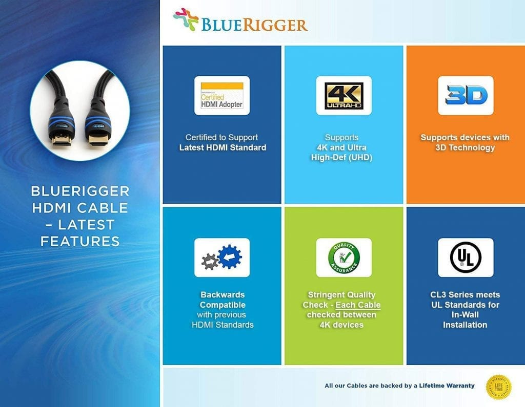 BlueRigger Rugged High-Speed HDMI Cable