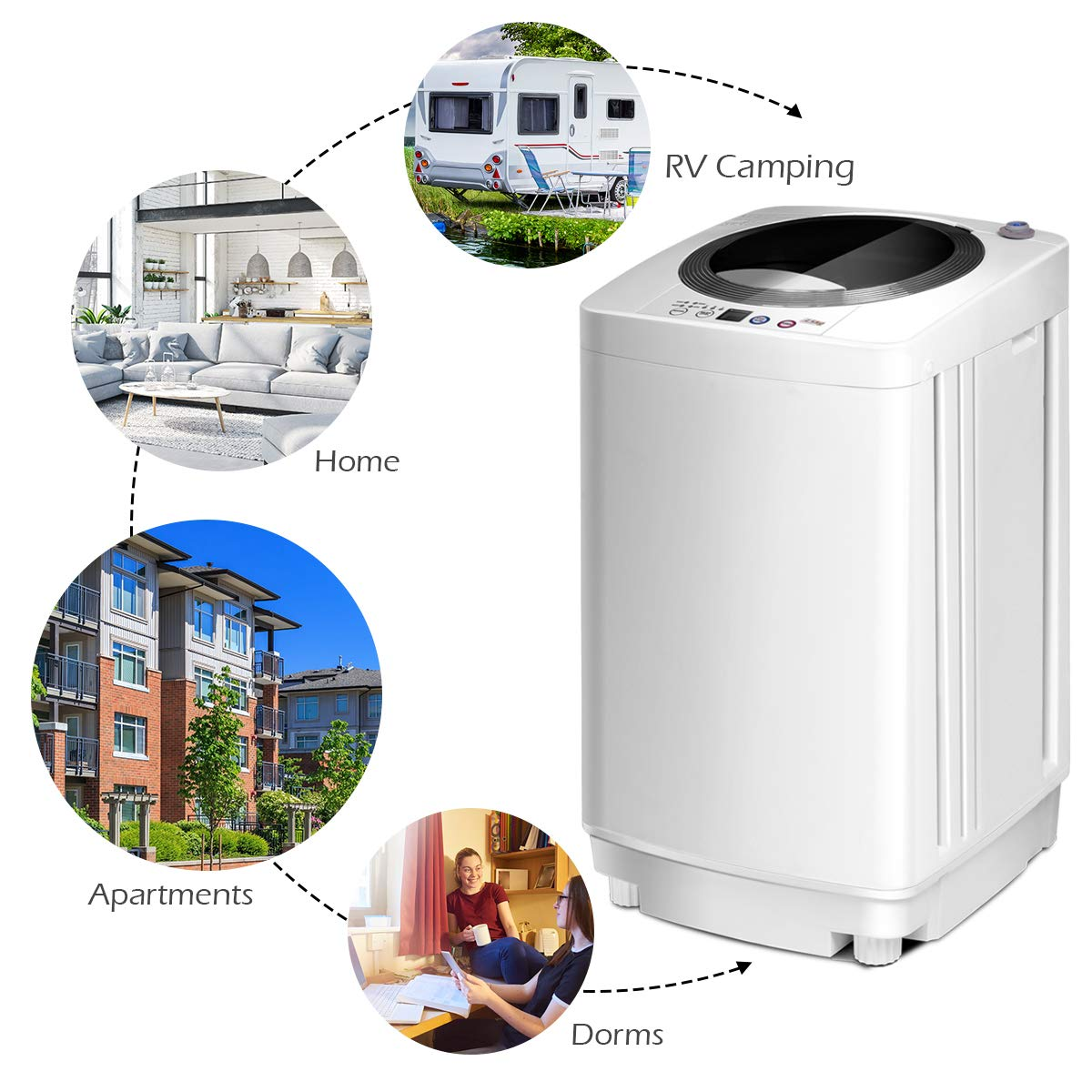 Top 10 Best Portable Washing Machines in 2019 Reviews